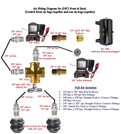 """air bag fitting diagram, air fitting kit, air suspension fitting kit, 3/8"""" inch, front back, fittings for air bag suspension, fitting kit"""