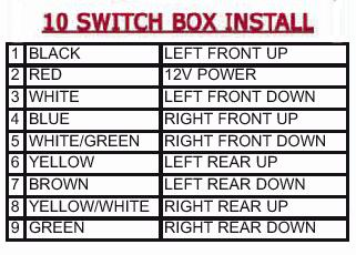 a b box wiring diagram diagram 10 air ride switch box wiring diagram nilza net