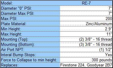 slam specialties, re 7, specifications, size, info