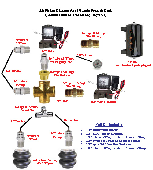 """air bag fitting diagram, air fitting kit, air suspension fitting kit, 1/2"""", half inch, front back, fittings for air bag suspension, fitting kit"""